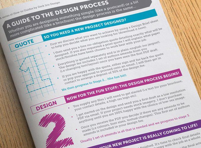 The Design Process Guide