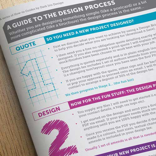 The design process guide